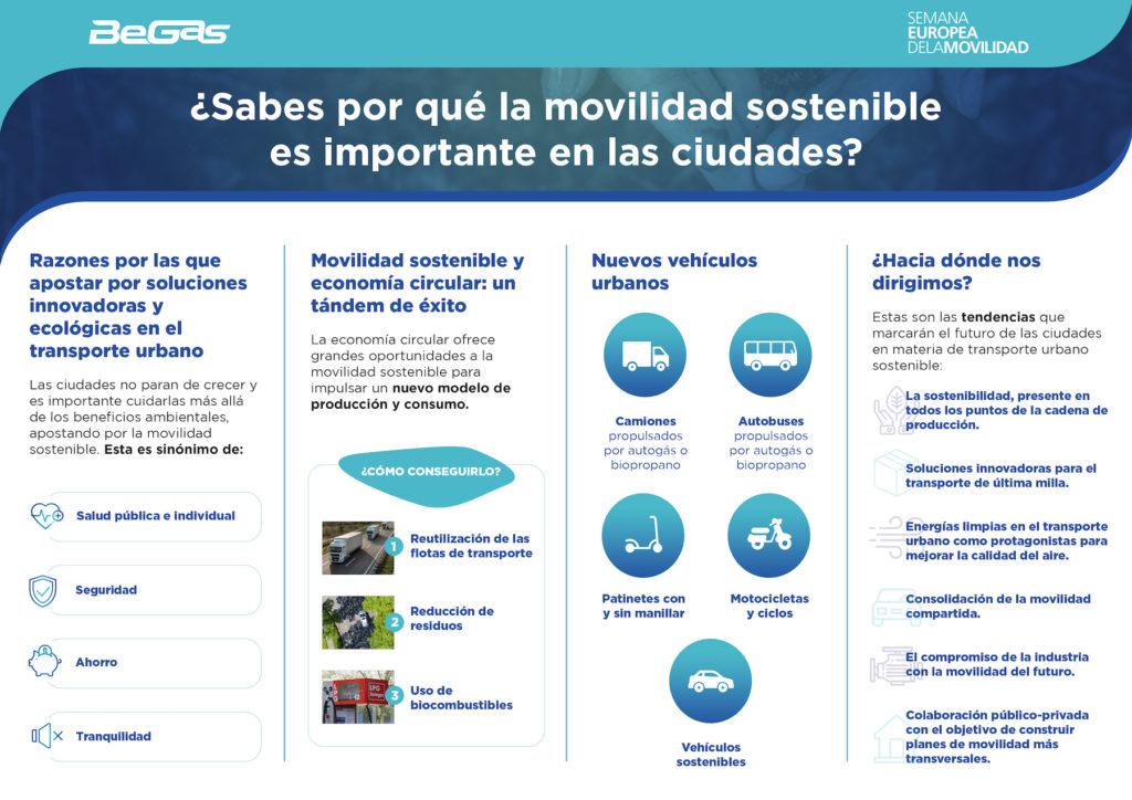 6 tendencias en movilidad urbana sostenible que marcarán el futuro de las ciudades
